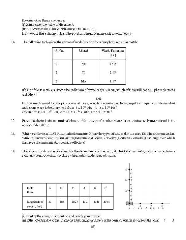 12th Physics Question paper with solutions - 2018-2019