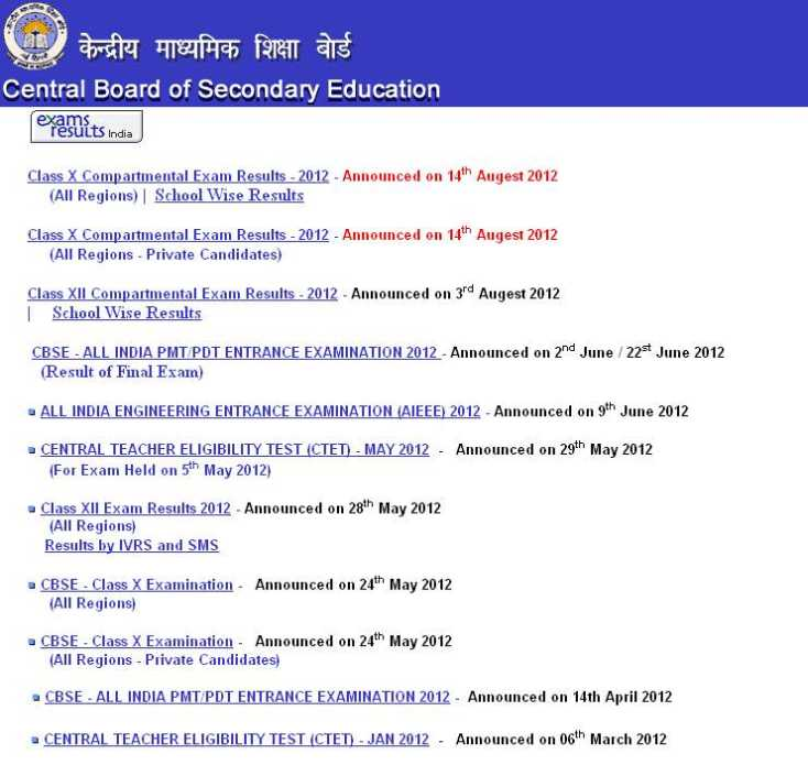 Cbse 10th Result 2015 | Episode Season