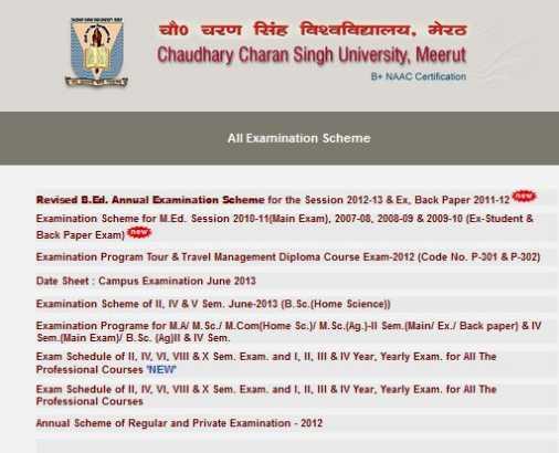 Avadh University Back Paper Result 2014