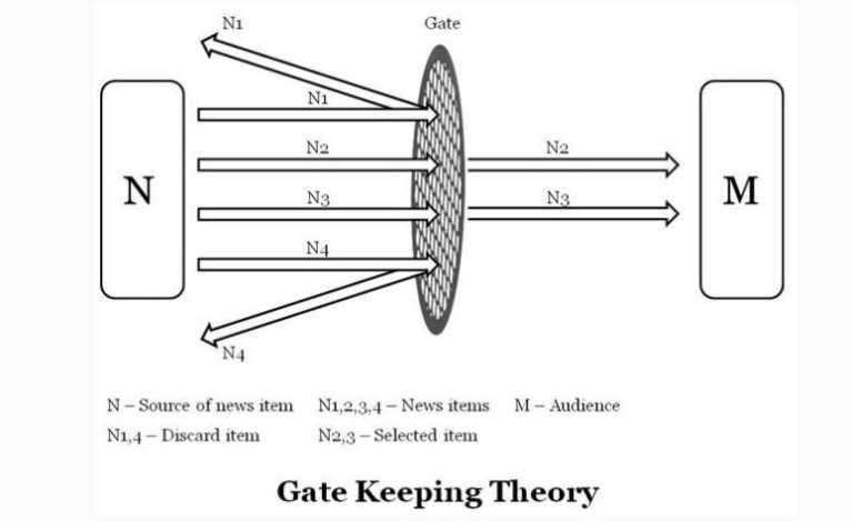 turner theory question paper pdf