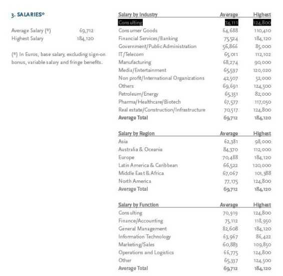 Banca Oriental Group:IE Business School employment report – 2016-2017 StudyChaCha