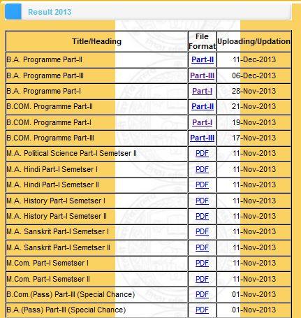 delhi university phd . thesis