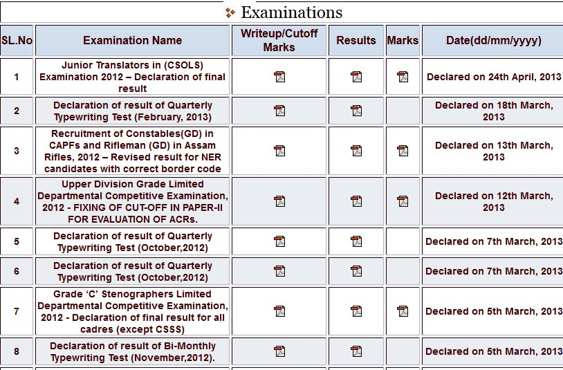 Staff Selection Commission – SSC Exam Time Table 2016/2017
