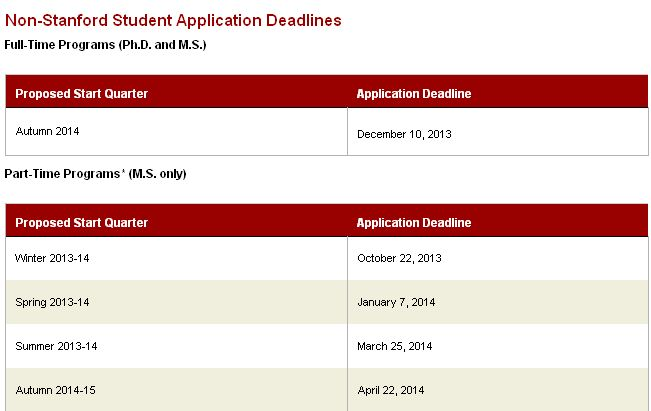 The Stanford Graduate School of Business application deadlines for the ...