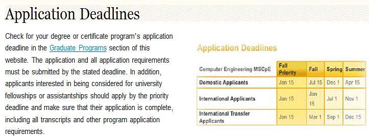 university of central florida graduate admission deadline
