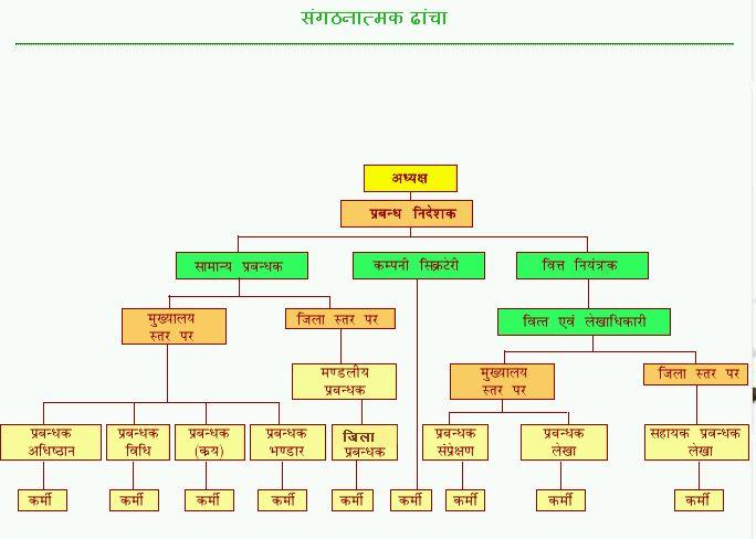2018 2019 studychacha reply to topic uttar pradesh for Cuisines of uttar pradesh