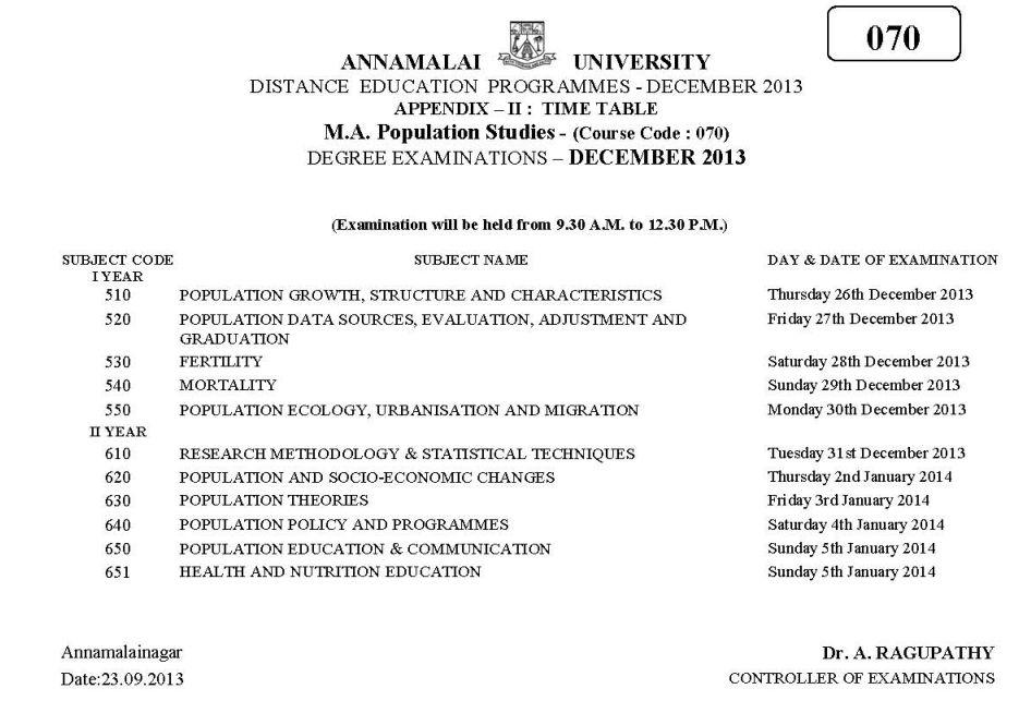 Calicut University Distance Education Courses & Study ...