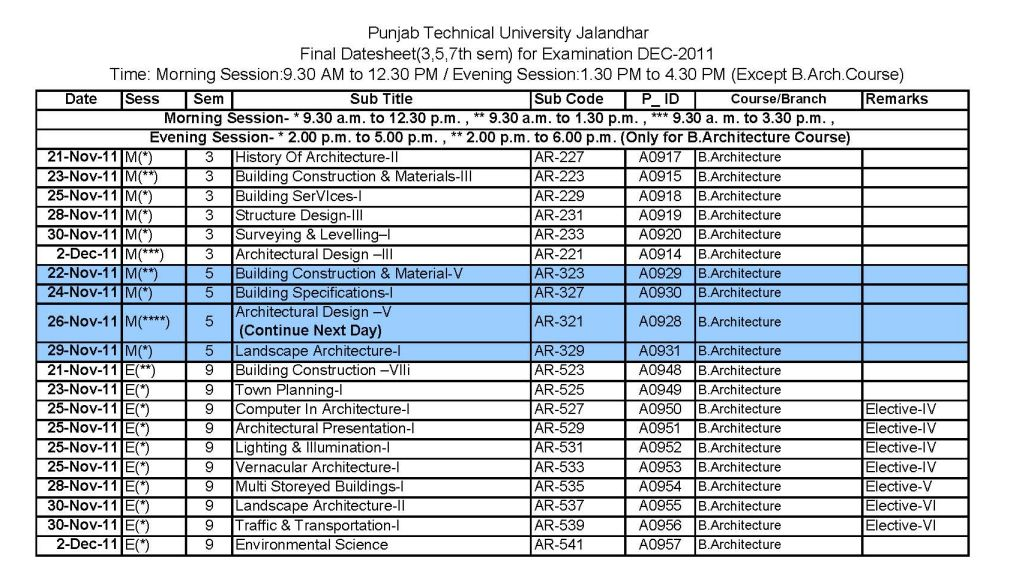 Mba date sheet ptu for Davv 4th sem time table