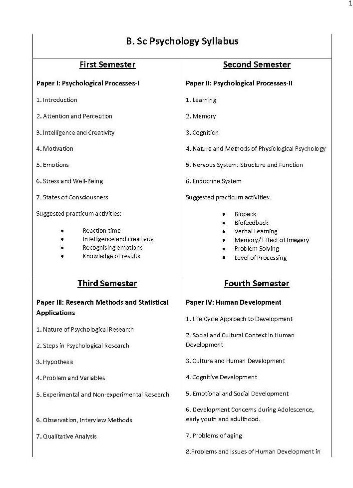 Clinical Psychology college class subjects