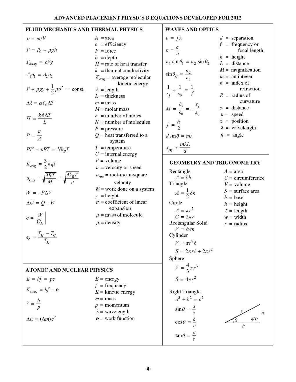 Ap Physics 1 Formula Sheet You are needed the AP College