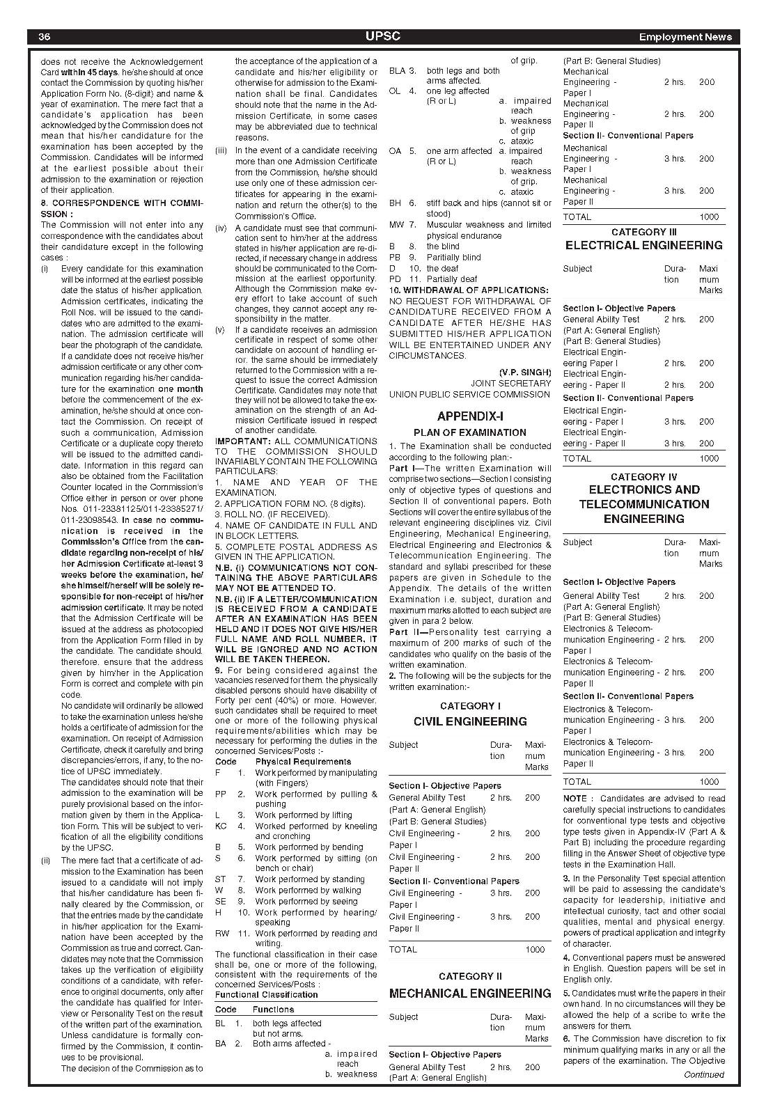 Syllabus for IES-Engineering Services Exam(ESE) 2018-2019