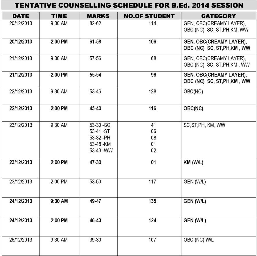 Ignou b.ed time table dec 2014