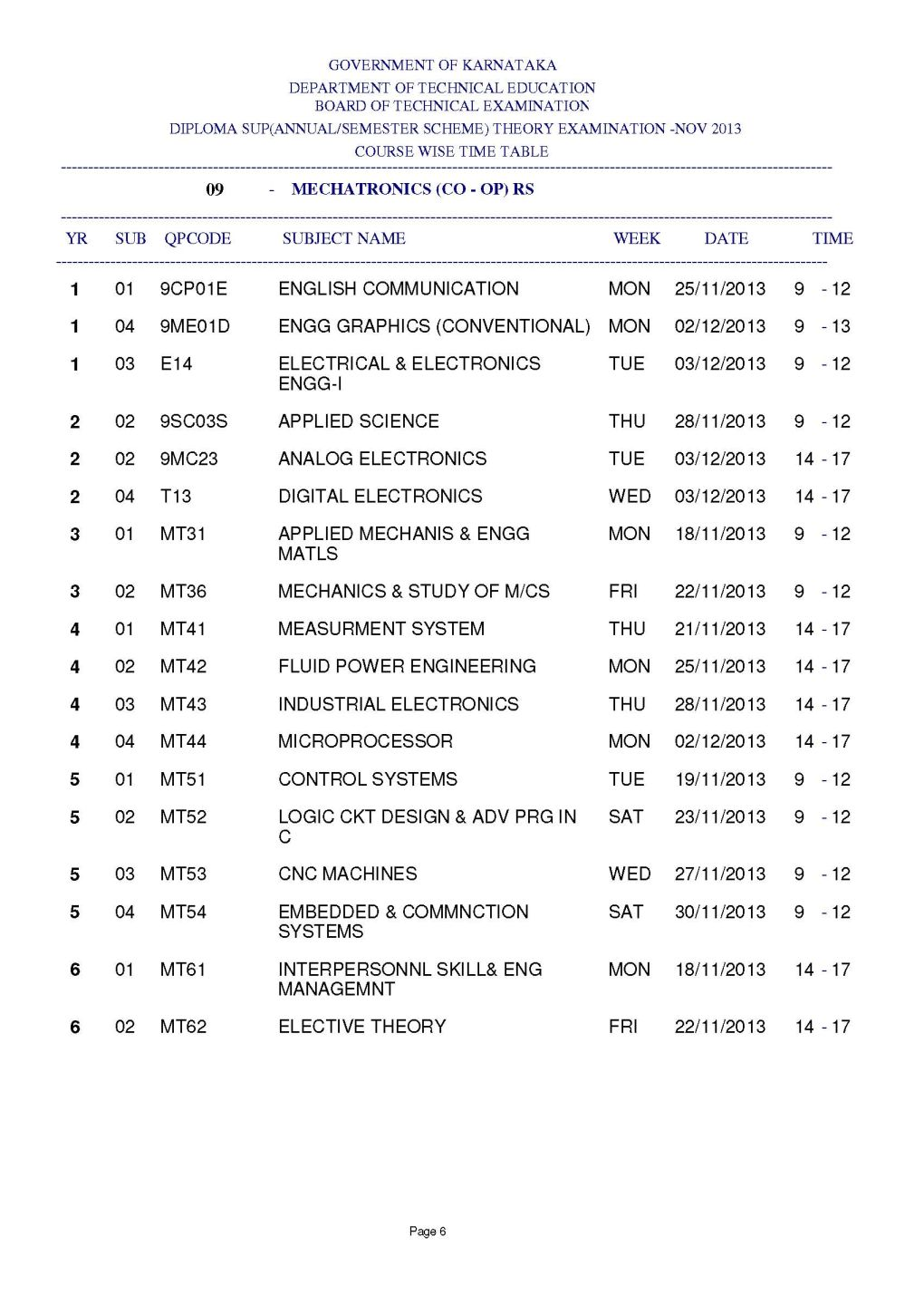 Zica Exam Time Table Dec 2013 2015 | Personal Blog