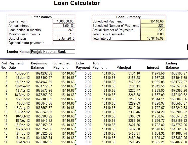 Bank loan interest calculation formula - Hot-Wheelz