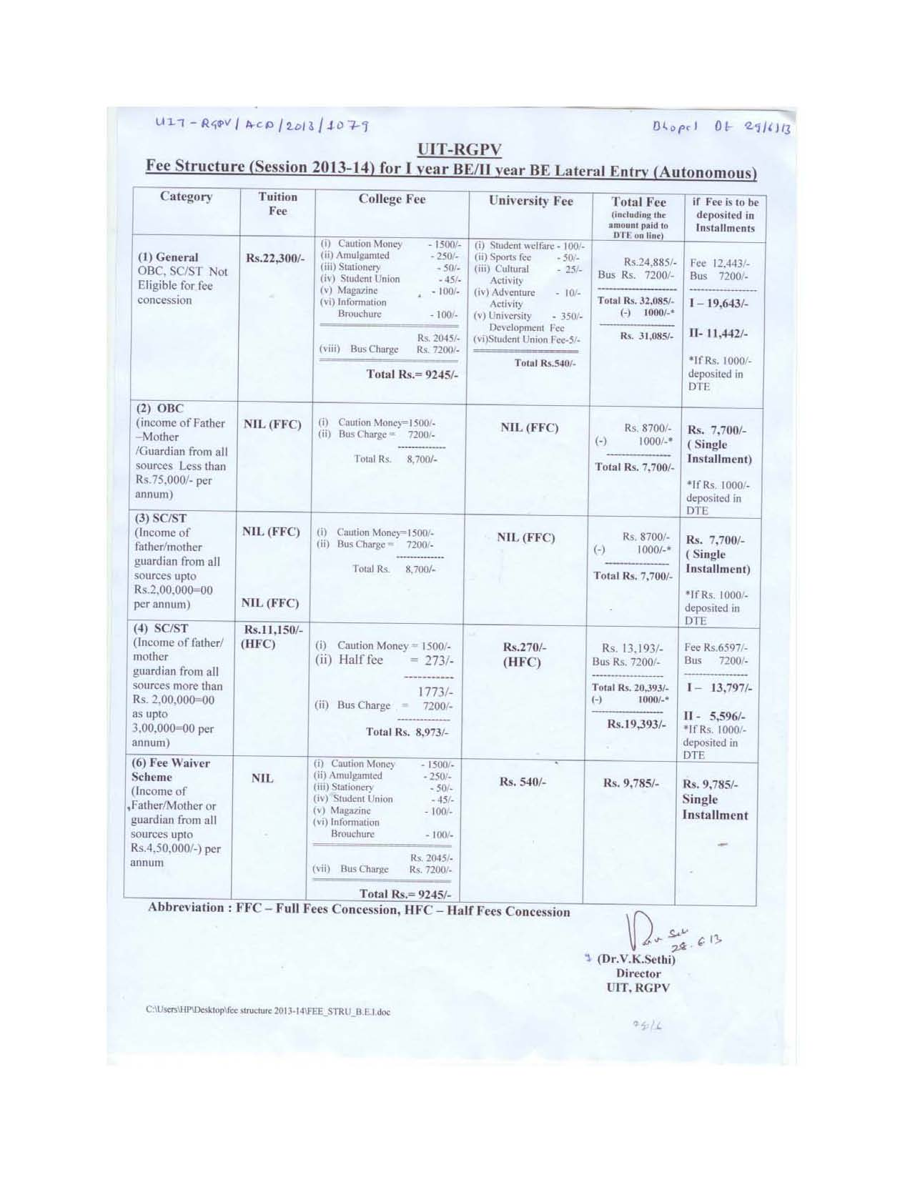 RGTU Lateral Entry and examination date syllabus - 2018-2019