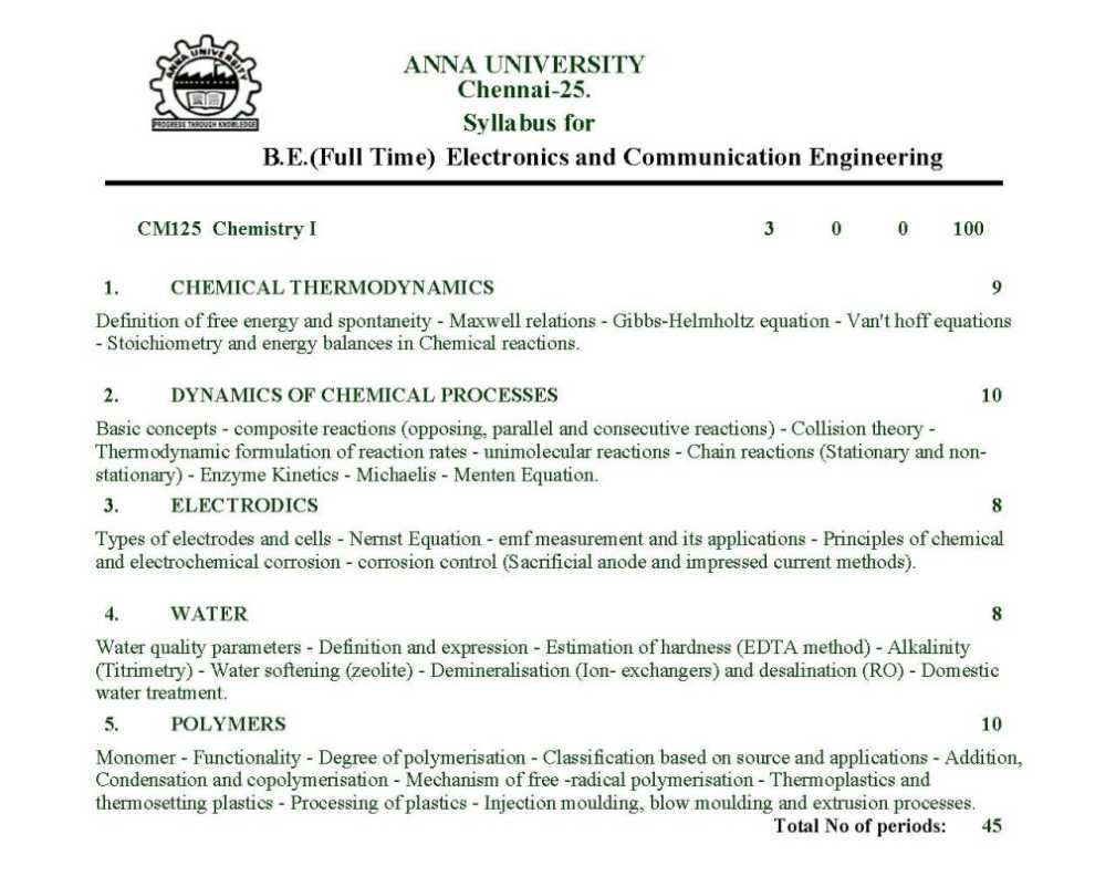 Anna university Regulation 2017 syllabus for all departments