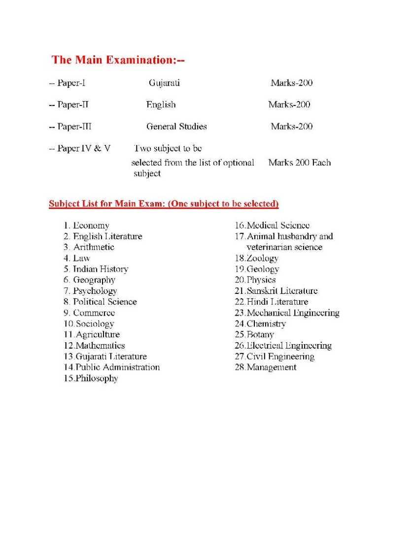 General Studies companies papers