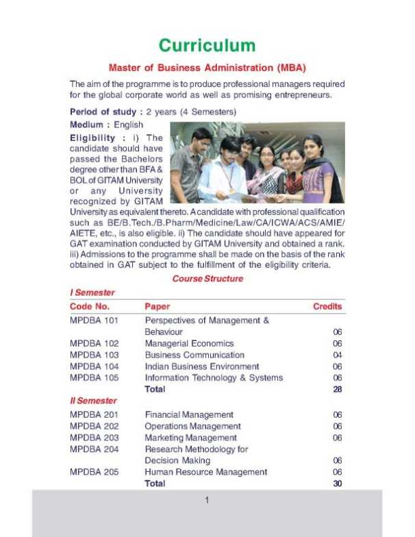 gitam university mba 3rd trimester syllabus Gitam is one of the best deemed to be university in india for engineering and management mba (international.
