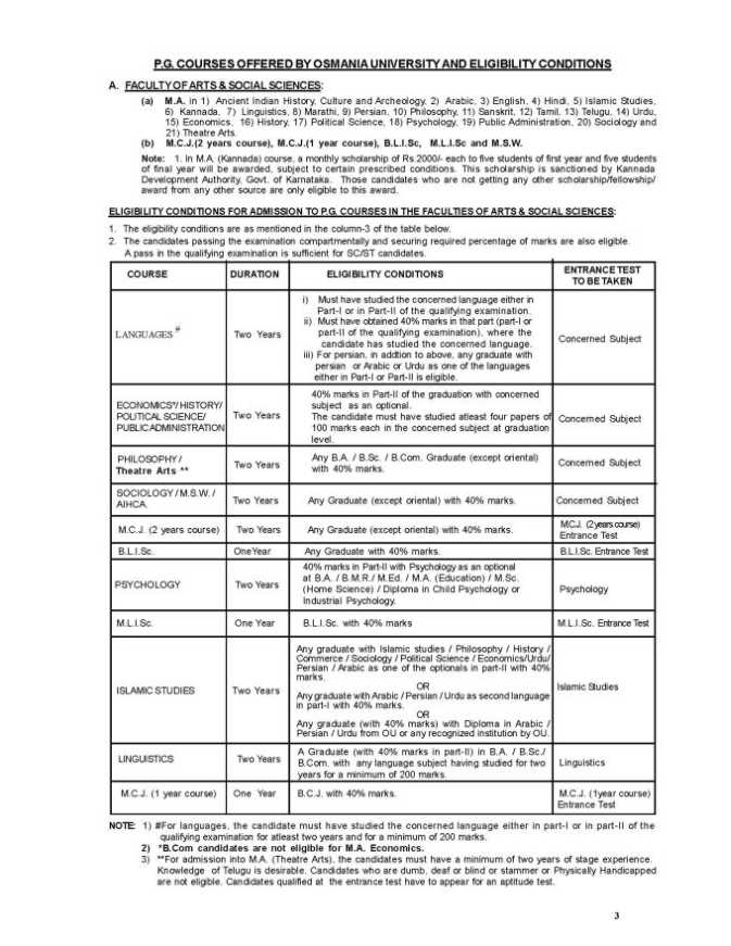 Pune University Examination Form