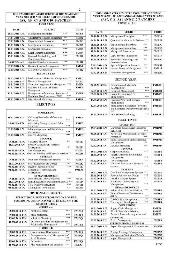 university of madras examination results University of madras::ug/pg professional degree exam result april 2017.