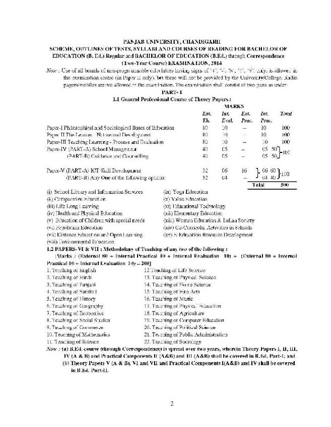 Environmental Health fa subjects in punjab college