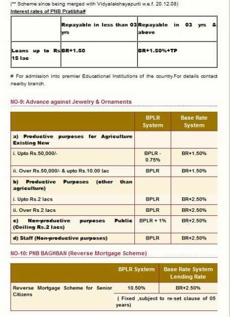 sbi exam form last date 2014