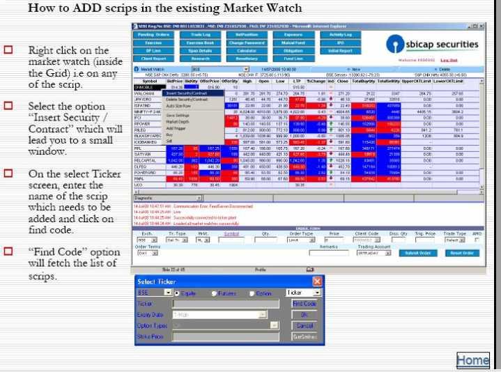 Online trading demo sbi