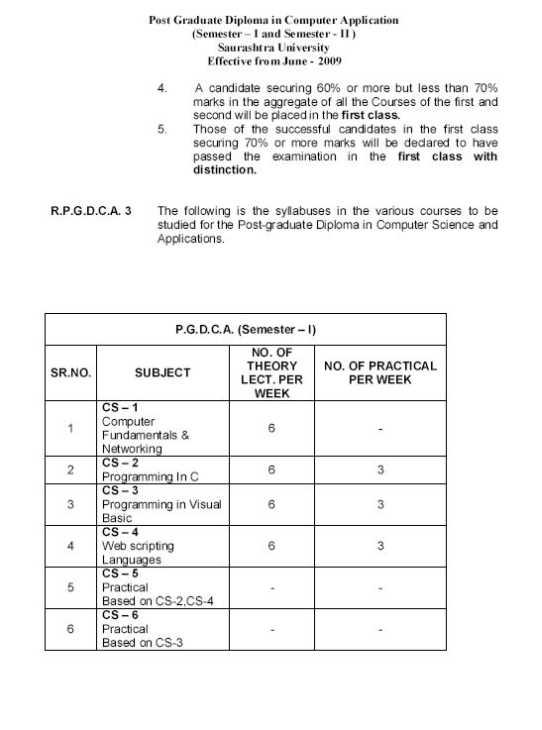 2018 2019 Studychacha Reply To Topic Saurashtra