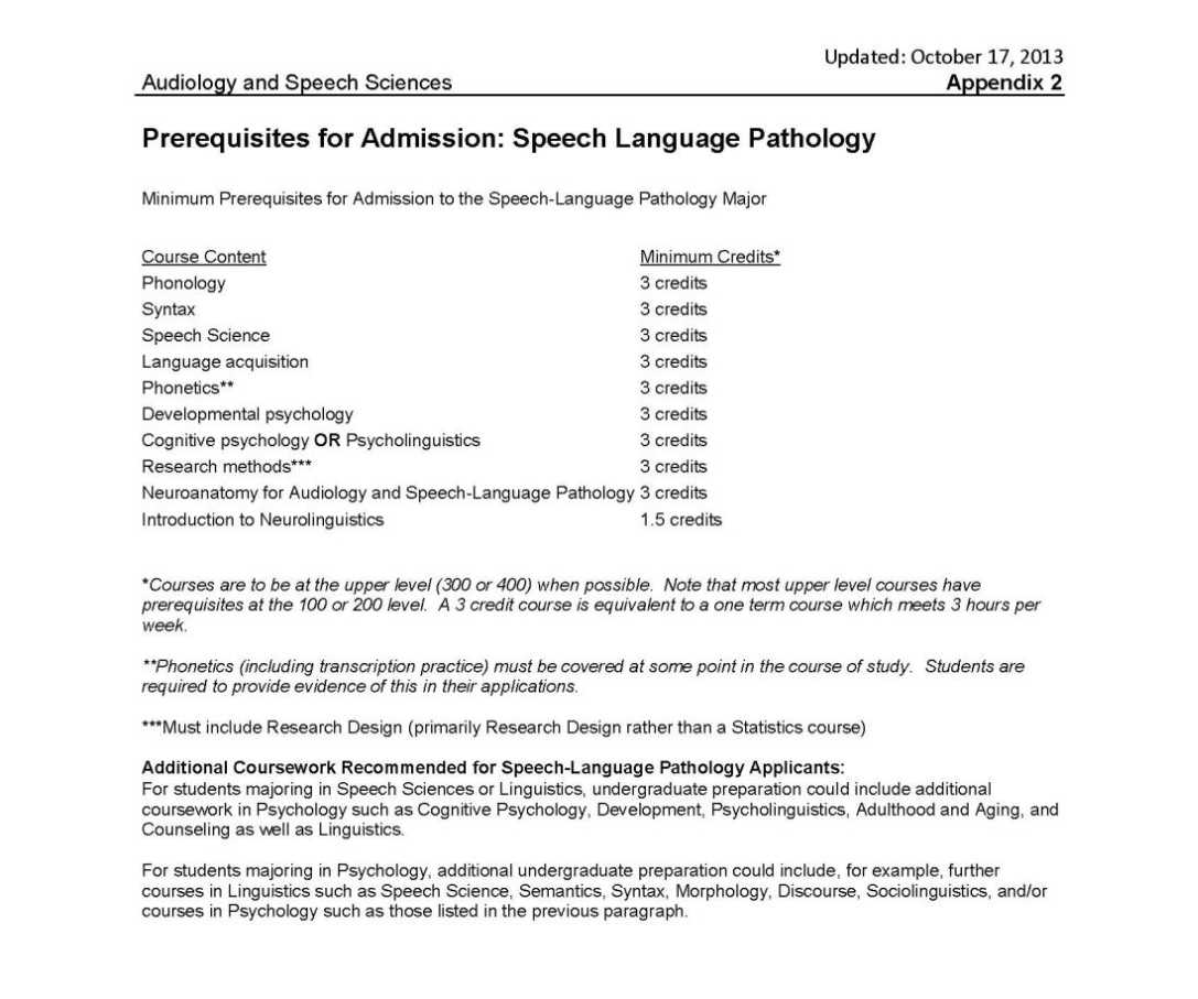 Audiology and Speech Pathology college degree subjects