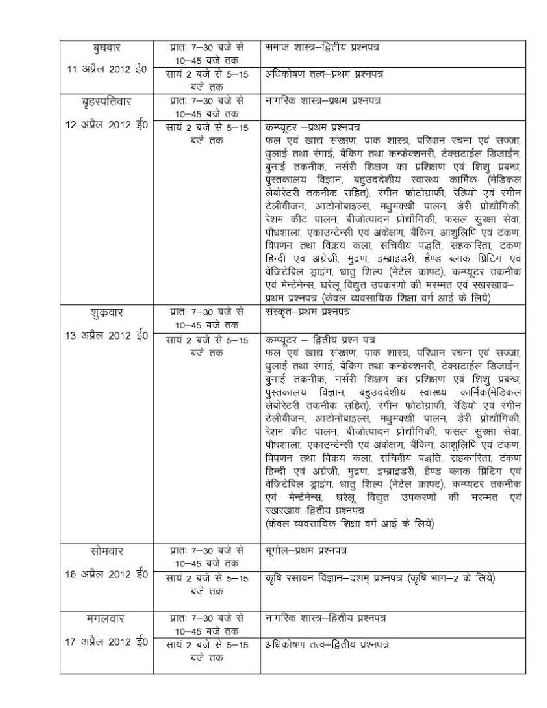Syllabus of up board for 10th and 12th 2018 2019 for Up board 10th time table