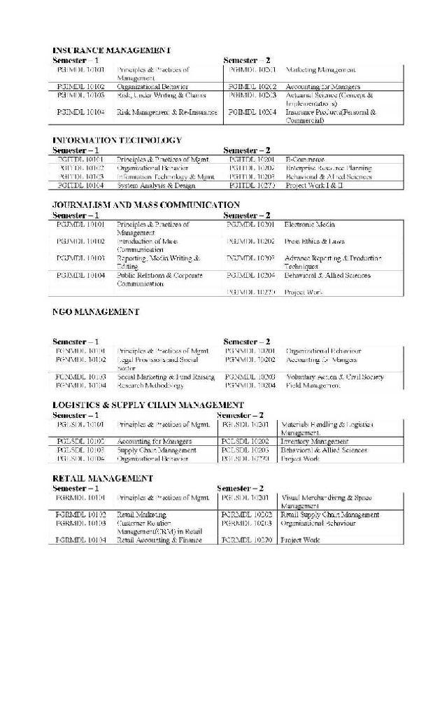 Amity University Syllabus MBA - 2018-2019 StudyChaCha