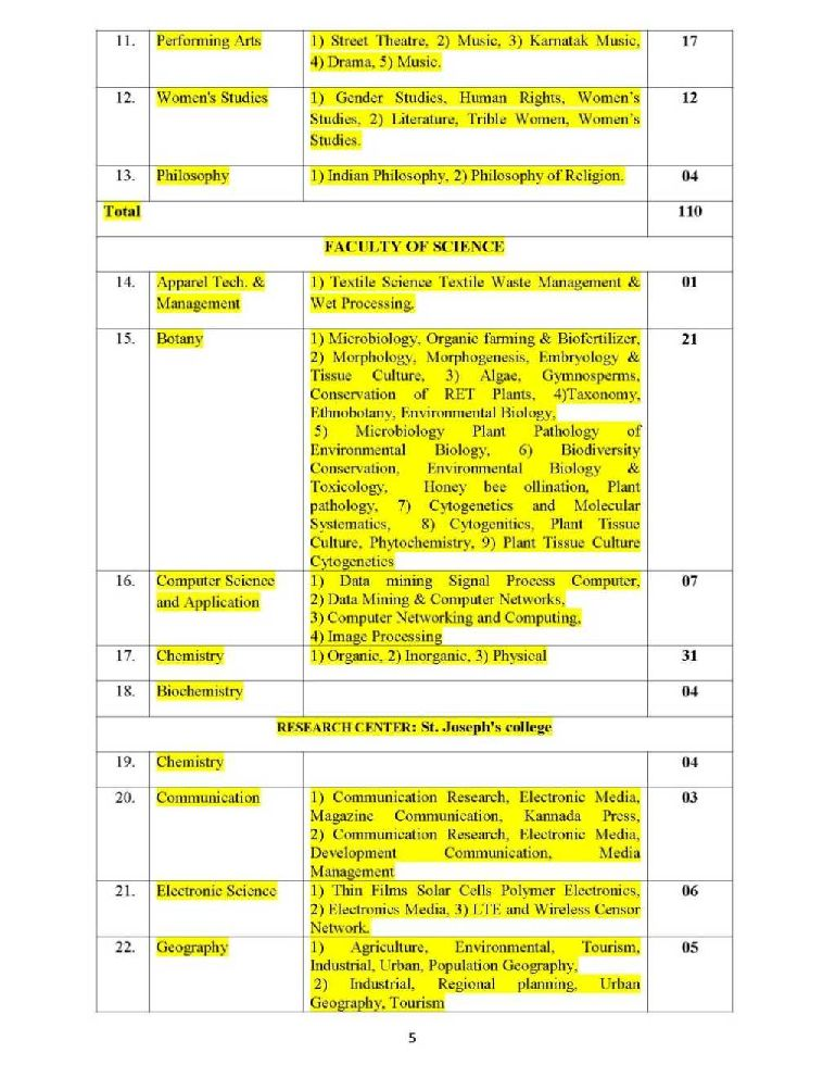 Bangalore-University-PhD-Application-Form-4 Obc Certificate Application Form Am on