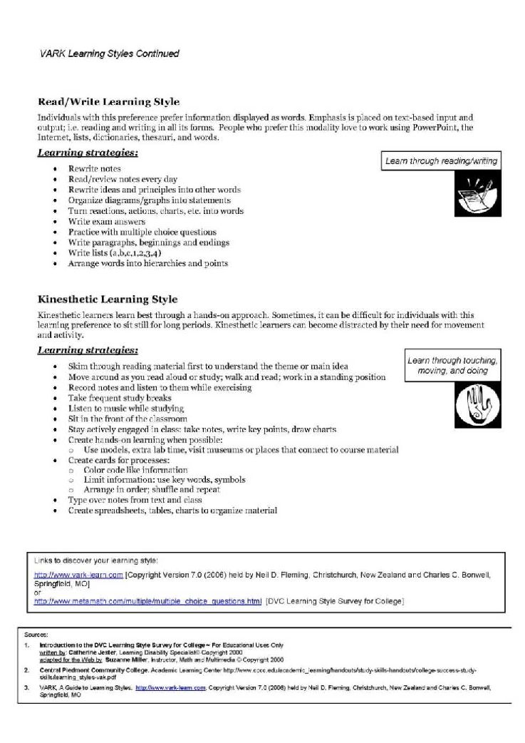 Vark learning policy details
