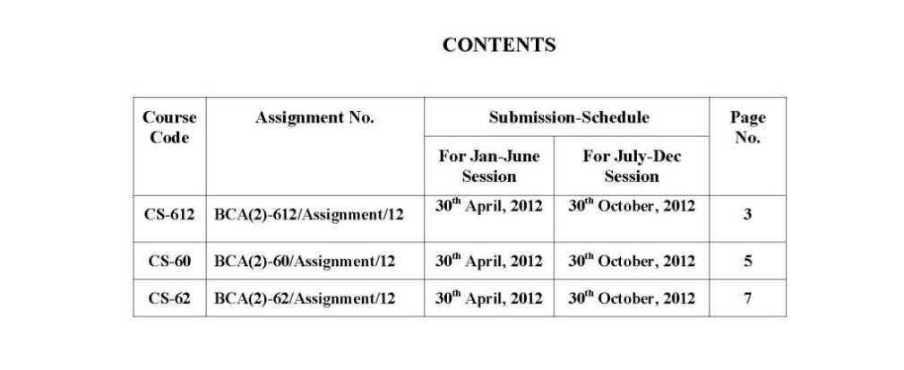 csassignment Cs assignment - free download as word doc (doc / docx), pdf file (pdf), text file (txt) or view presentation slides online cs assignment - esoft 2016 august.