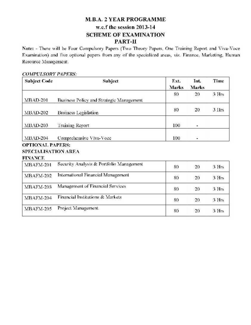 mba finance syllabus iim pdf