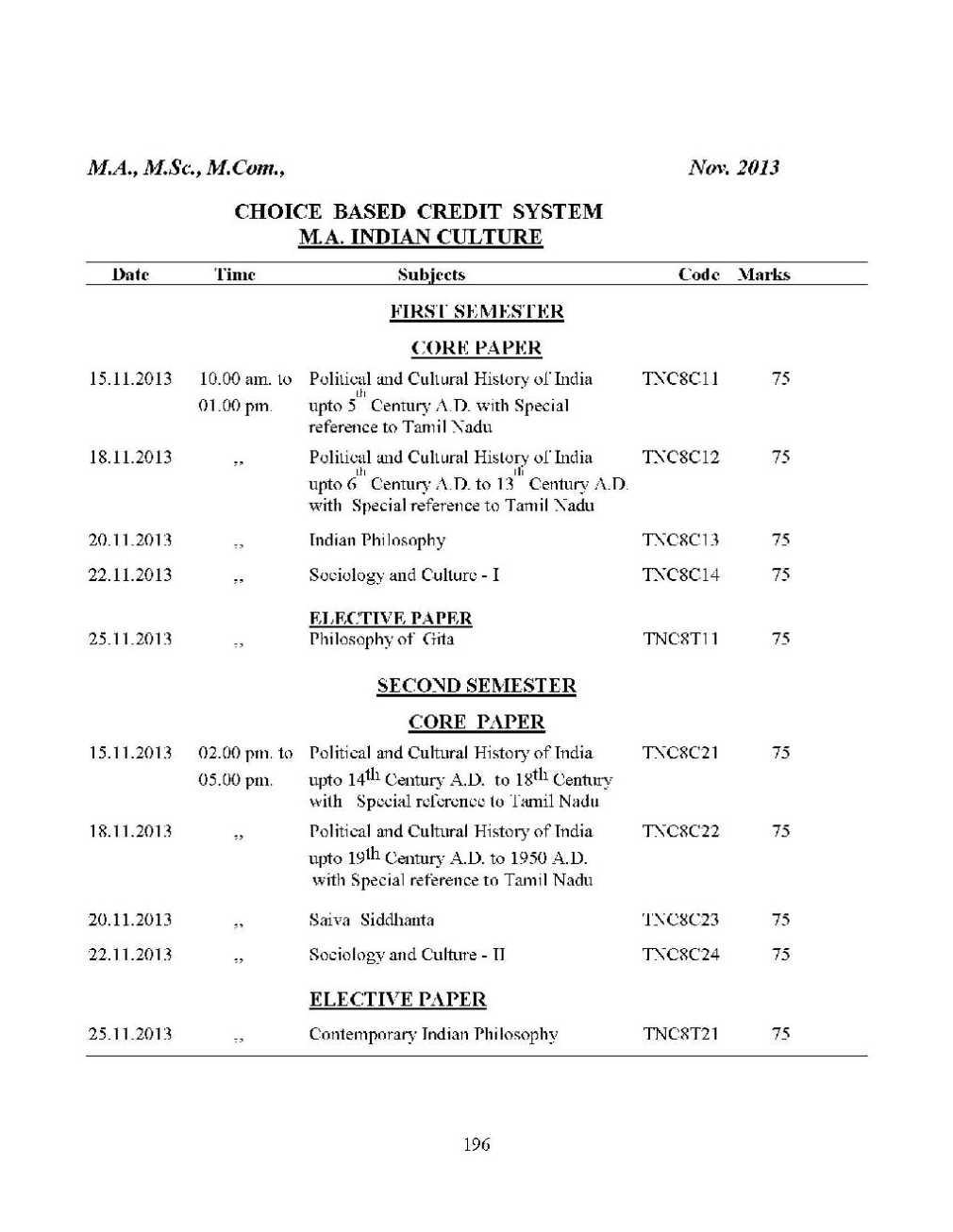 Mku pg exam timetable 2018 2019 studychacha for Vtu 8th sem time table