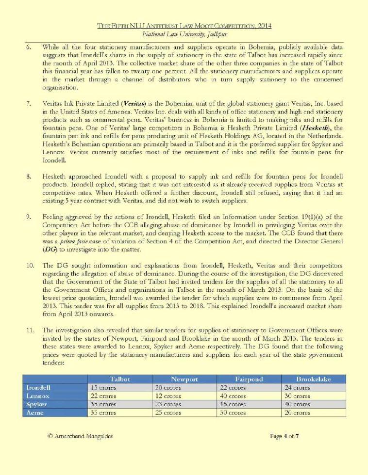 nlu jodhpur essay competition