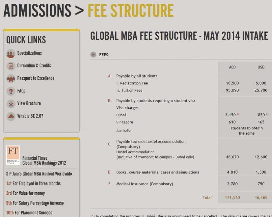 Sample MBA Essays