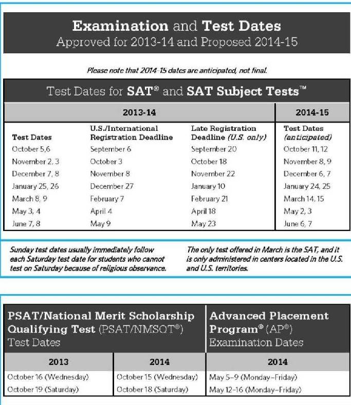 Sat 2019 test dates in Sydney