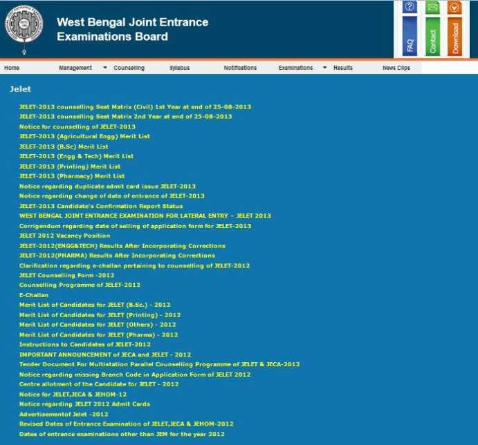 Calicut University Result: B.Sc (H.M.C.S) Non-CCSS Special Supplementary Examination 2014
