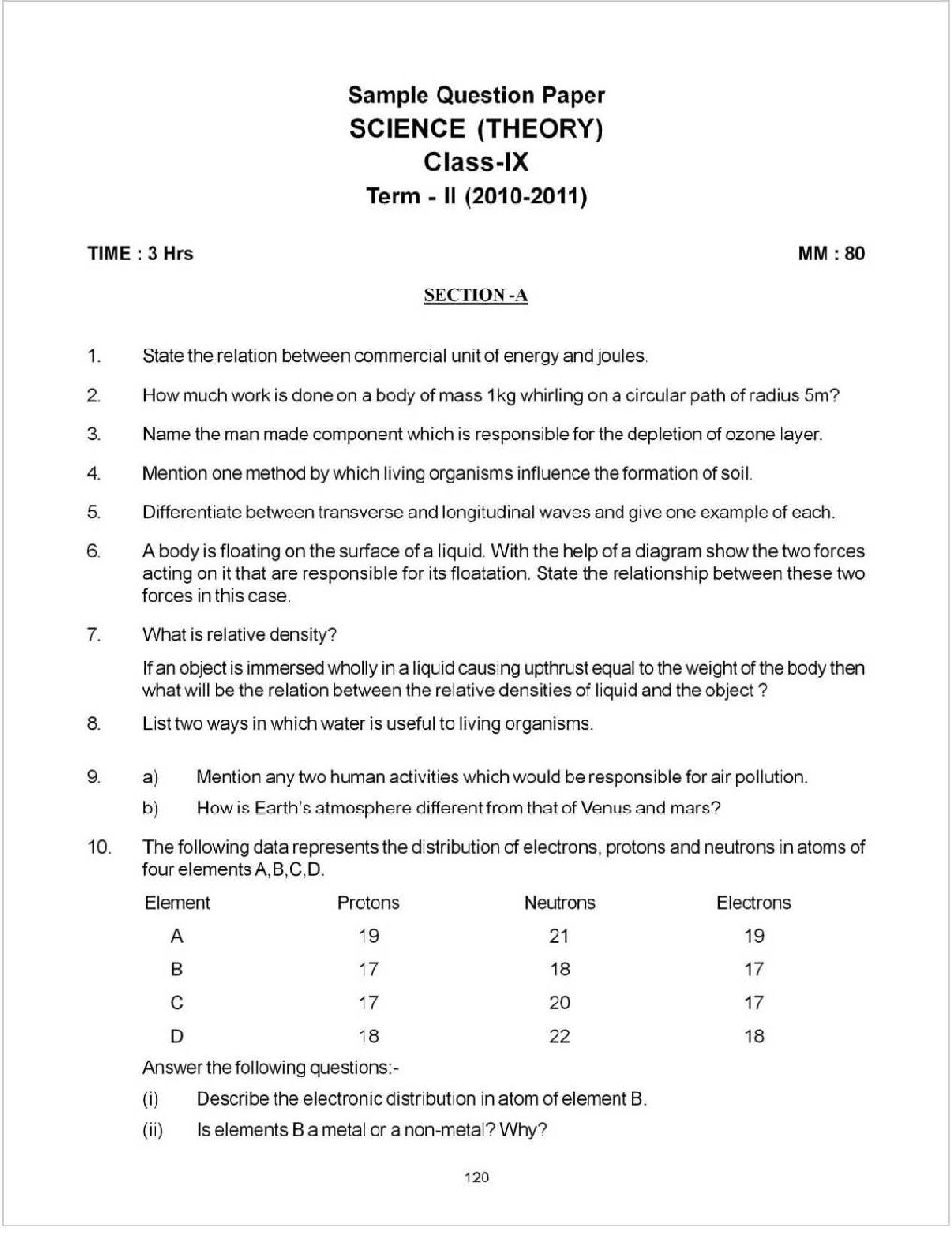 CBSE Class 9 Syllabus 2018 19 for Mathematics and Science