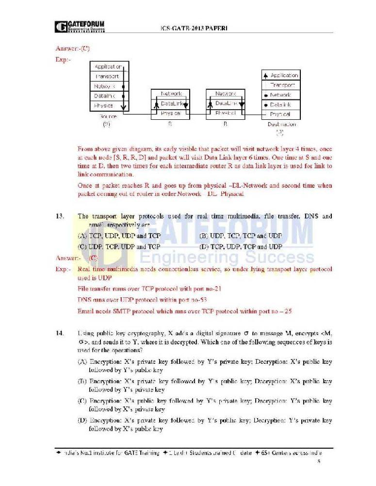 gate 2017 question paper pdf