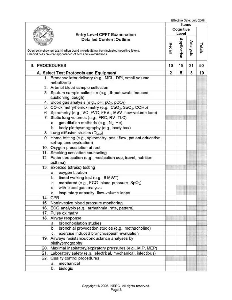CPFT Test Review – Help your CPFT Exam Score