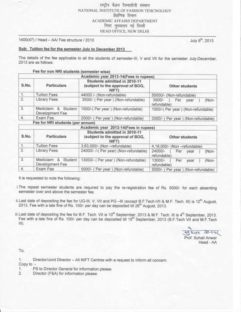 Nift Fee Structure 2017 2018 Studychacha
