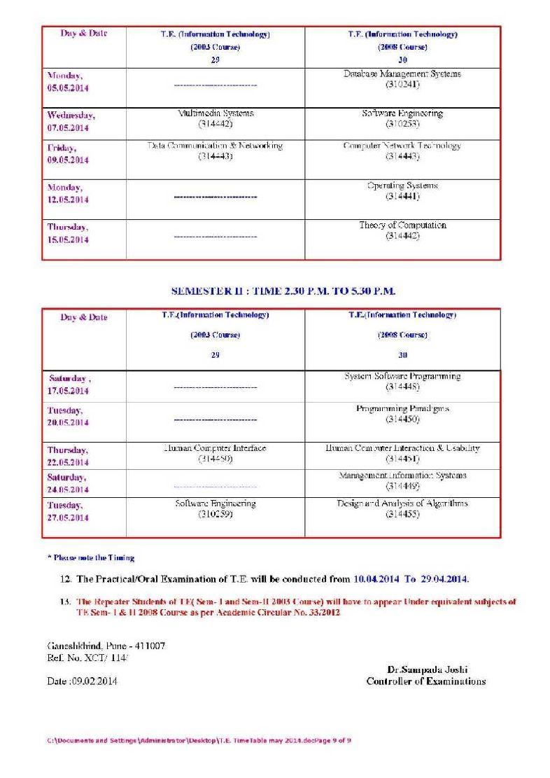 Pune University Mba Books Pdf