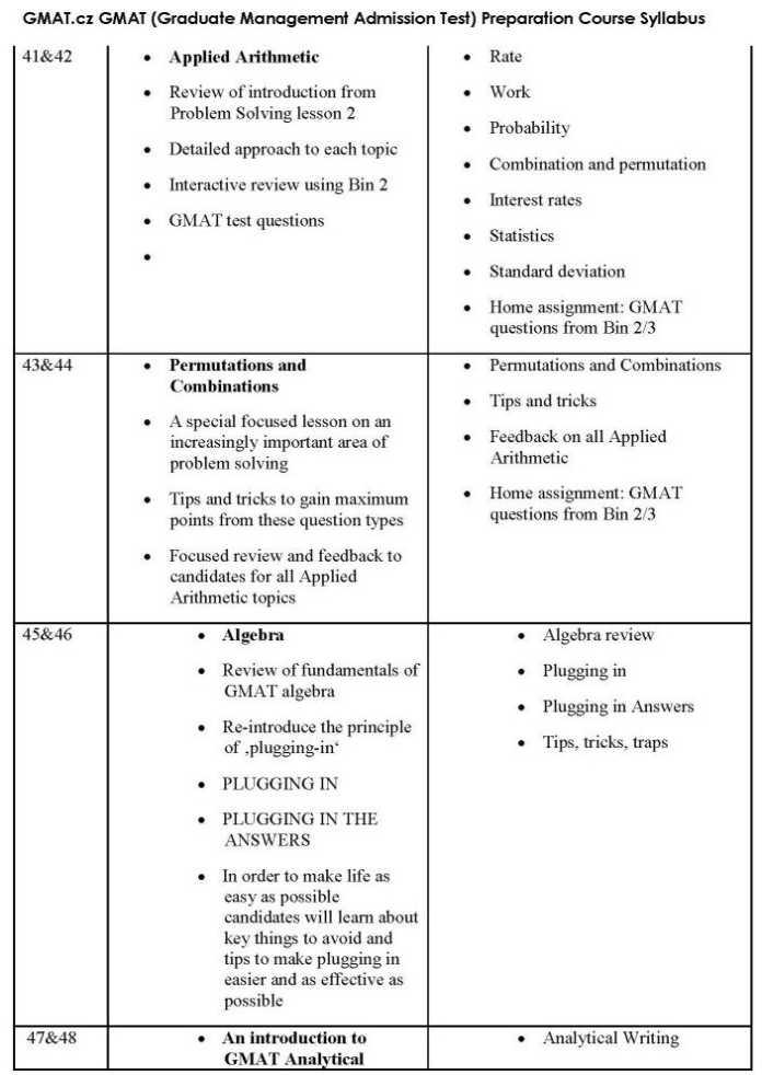 mba study materials free  pdf