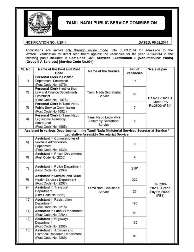Date of examination 18 may 2014