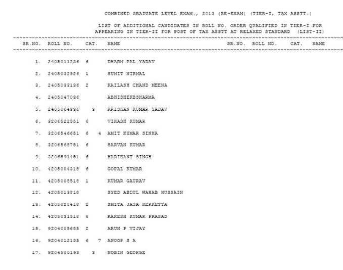 ssc tax assistant exam result tax assistant