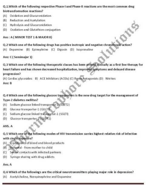 Question paper pdf gpat