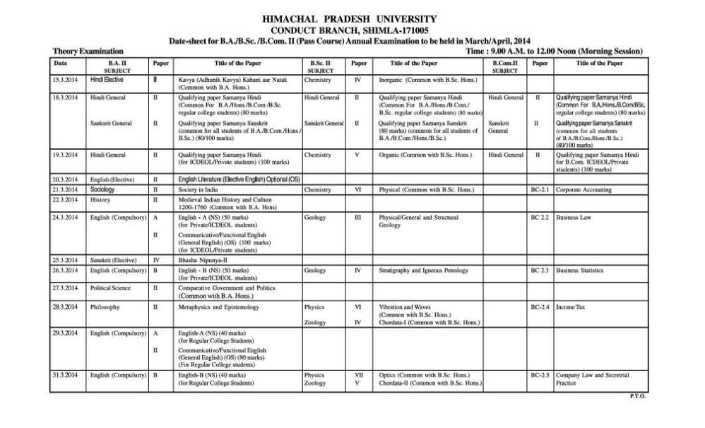 Hpu date sheet 2018 2019 studychacha for Rgpv time table 4 th sem 2015